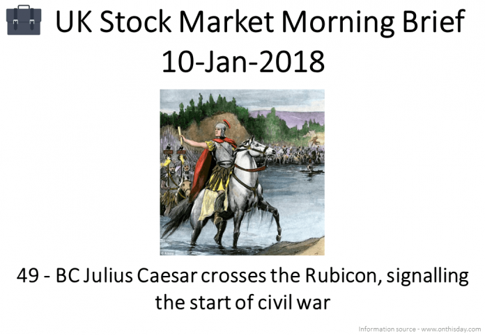 Morning Brief Images 10-Jan-2018