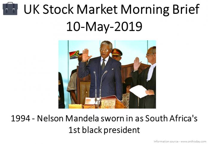 Morning Brief Images 10-May-2019