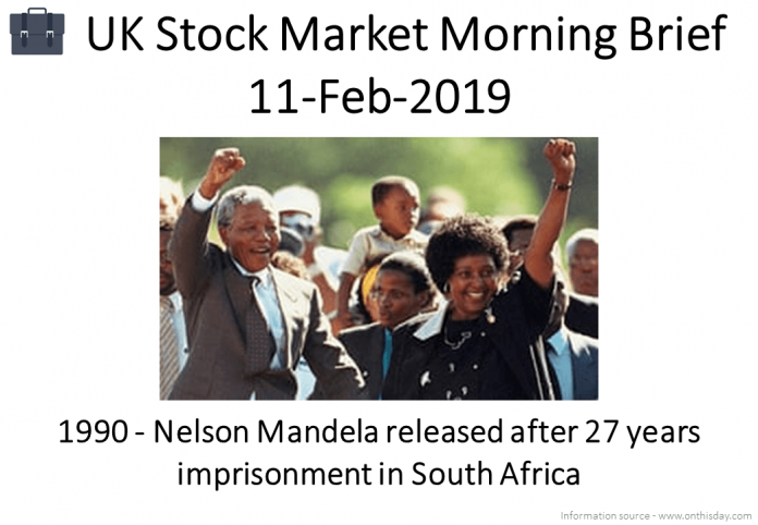 Morning Brief Images 11-Feb-2019