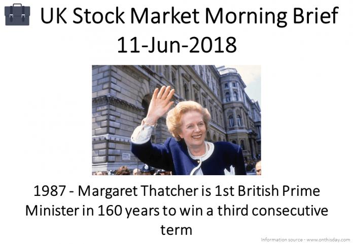 Morning Brief Images 11-Jun-2018