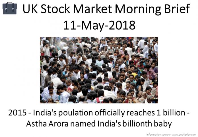Morning Brief Images 11-May-2018