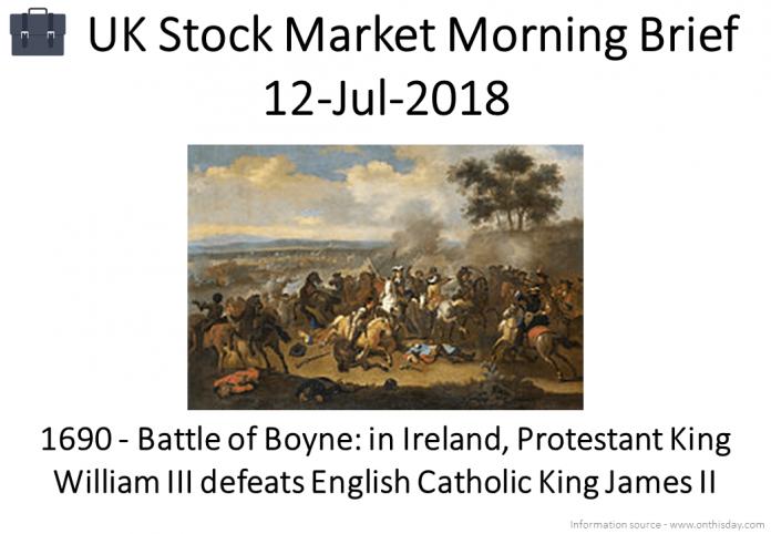 Morning Brief Images 12-Jul-2018