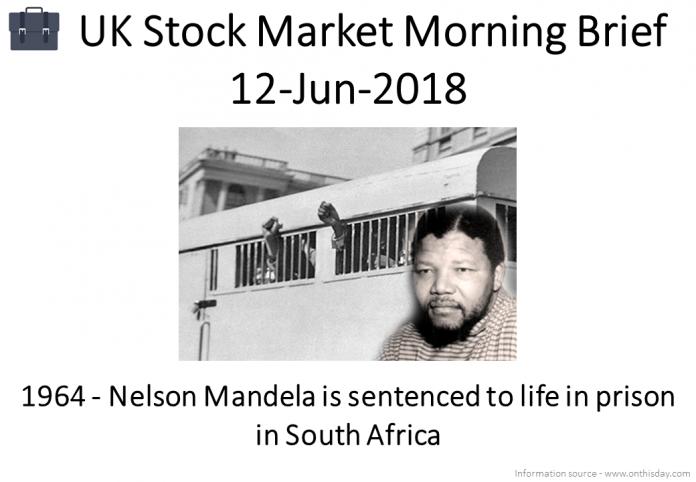 Morning Brief Images 12-Jun-2018