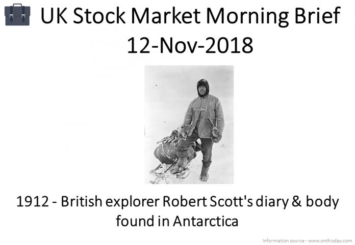 Morning Brief Images 12-Nov-2018