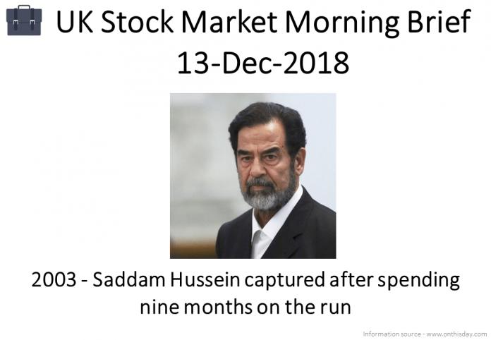 Morning Brief Images 13-Dec-2018