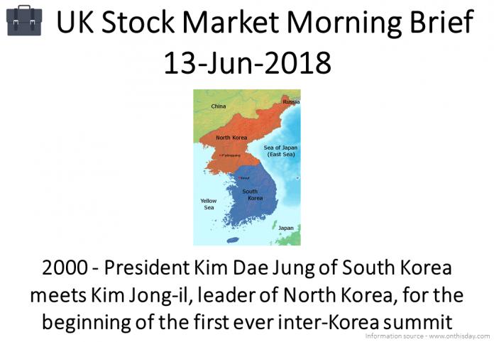 Morning Brief Images 13-Jun-2018