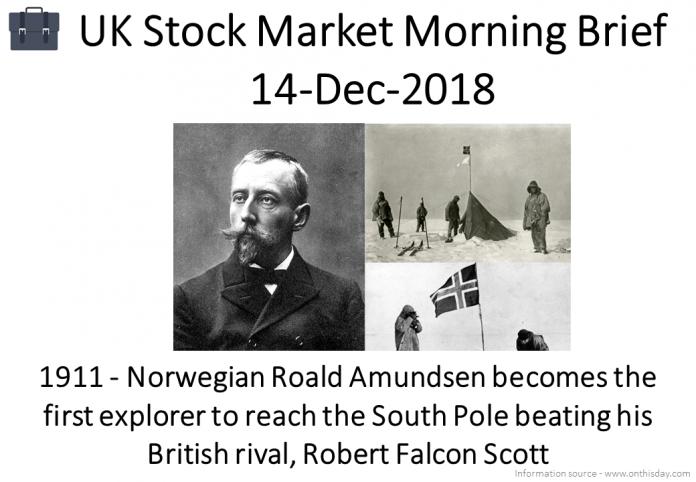 Morning Brief Images 14-Dec-2018