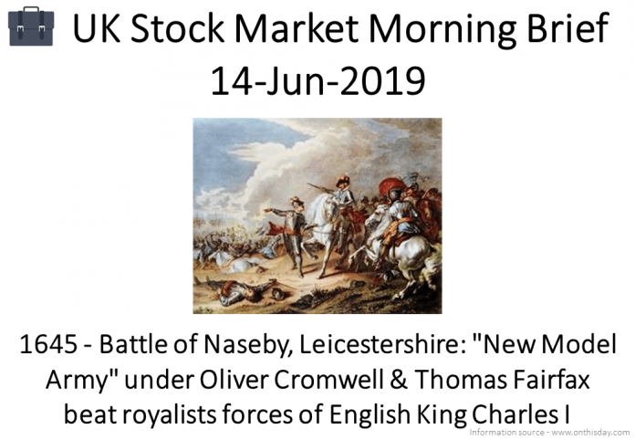 Morning Brief Images 14-Jun-2019