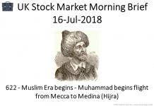 Morning Brief Images 16-Jul-2018