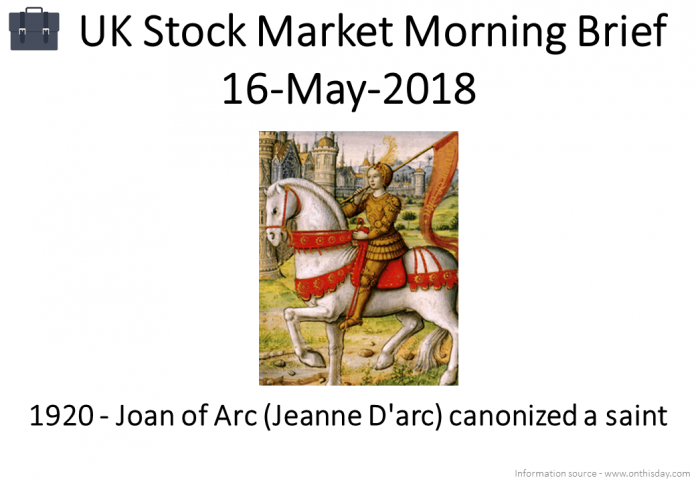 Morning Brief Images 16-May-2018