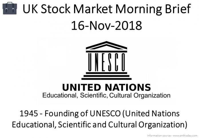 Morning Brief Images 16-Nov-2018