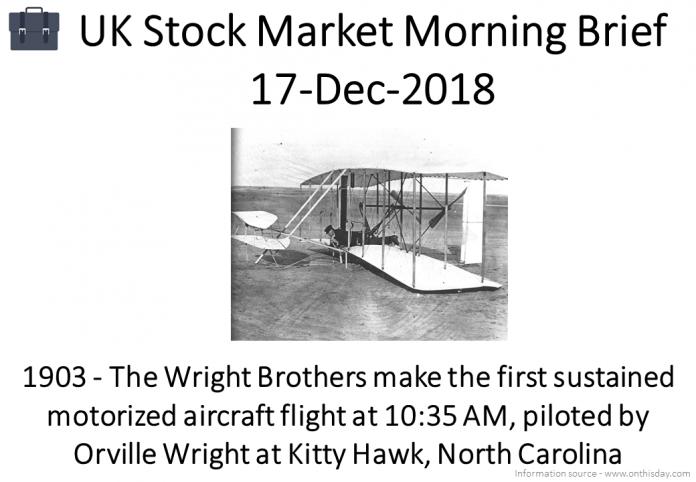 Morning Brief Images 17-Dec-2018