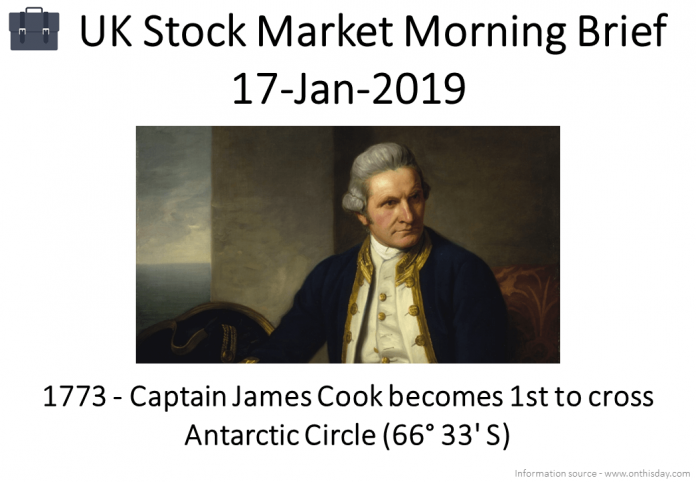 Morning Brief Images 17-Jan-2019