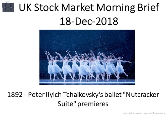 Morning Brief Images 18-Dec-2018