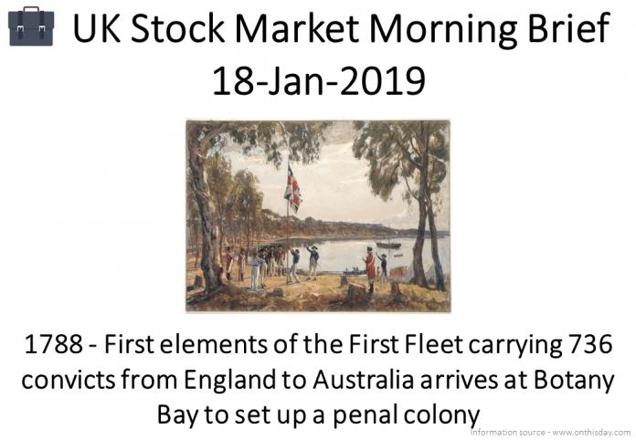 Morning Brief Images 18-Jan-2019
