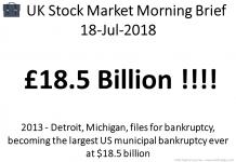 Morning Brief Images 18-Jul-2018