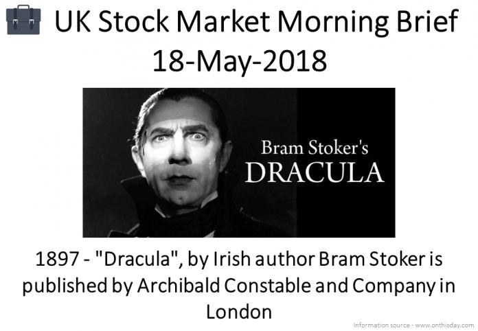 Morning Brief Images 18-May-2018