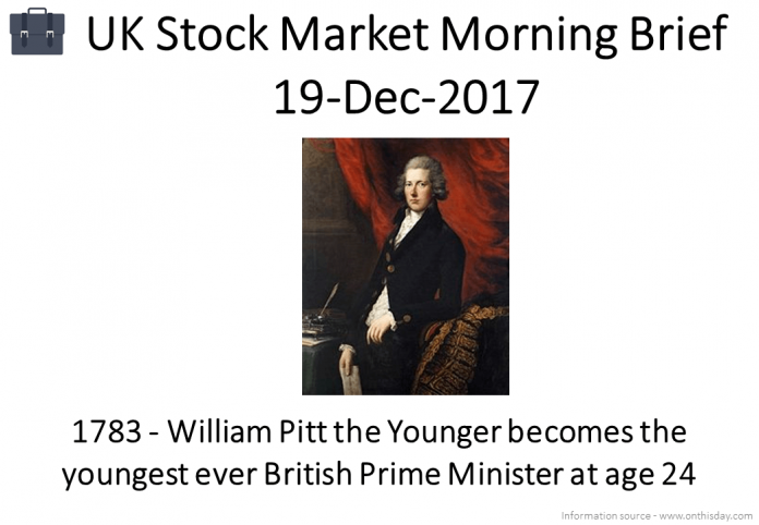 Morning Brief Images 19-Dec-2017
