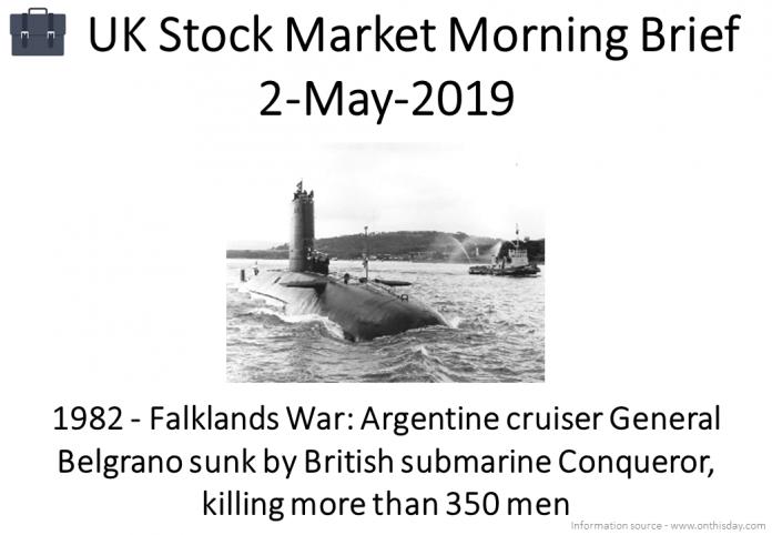 Morning Brief Images 2-May-2019