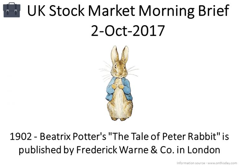 Morning Brief – 2-Oct-2017