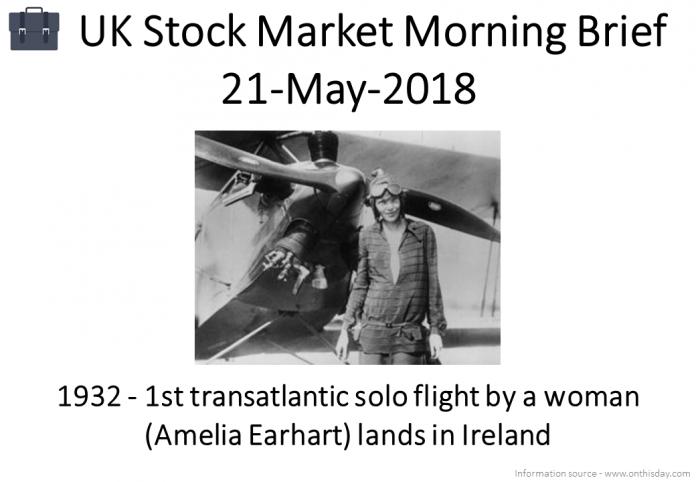 Morning Brief Images 21-May-2018
