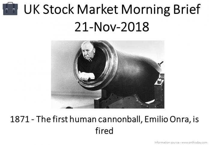 Morning Brief Images 21-Nov-2018