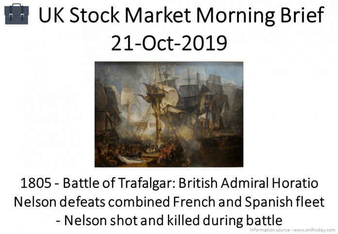 Morning Brief Images 21-Oct-2019