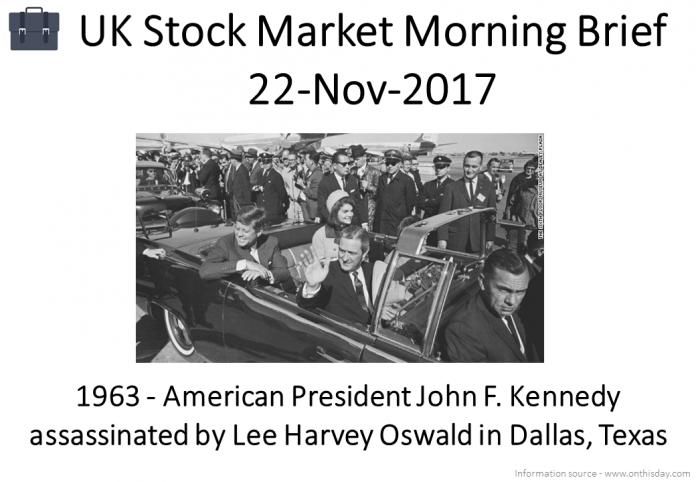 Morning Brief Images 22-Nov-2017