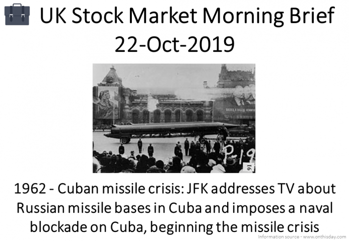 Morning Brief Images 22-Oct-2019