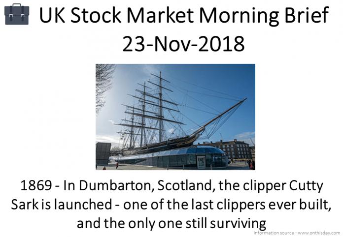 Morning Brief Images 23-Nov-2018