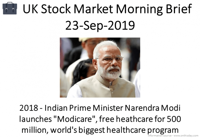 Morning Brief Images 23-Sep-2019
