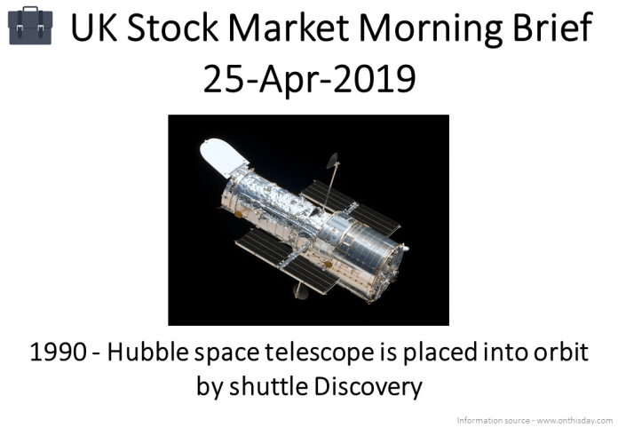 Morning Brief Images 25-Apr-2019