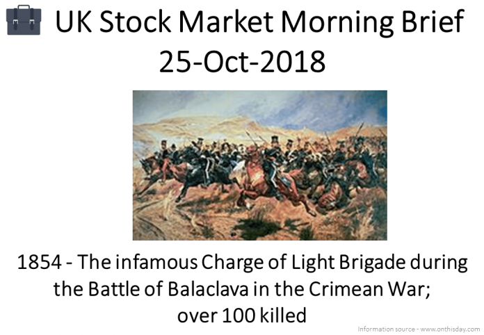 Morning Brief Images 25-Oct-2018