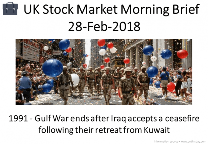 Morning Brief Images 28-Feb-2018