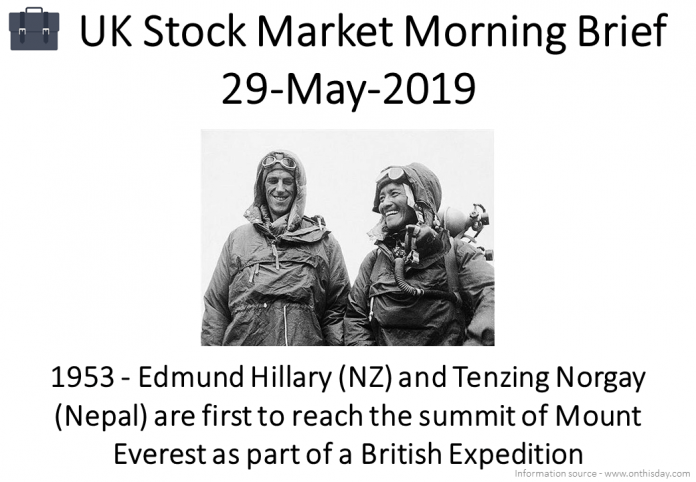 Morning Brief Images 29-May-2019