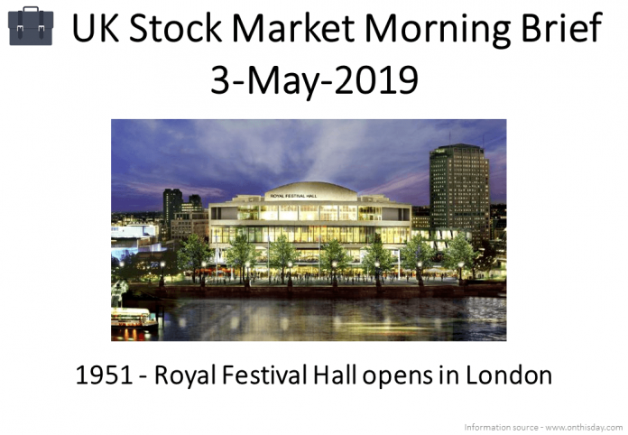 Morning Brief Images 3-May-2019