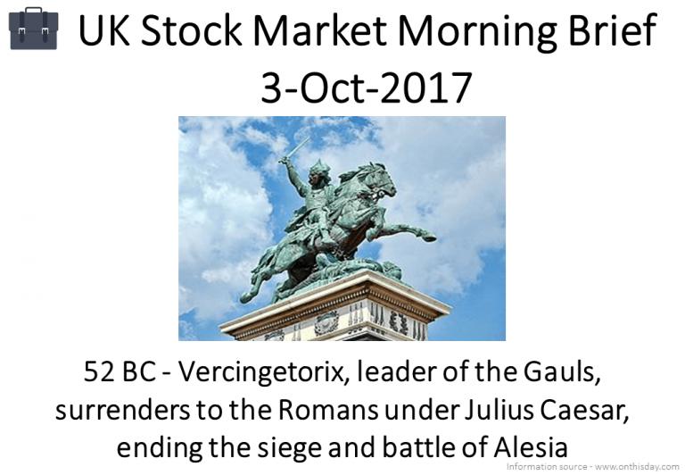 Morning Brief – 3-Oct-2017