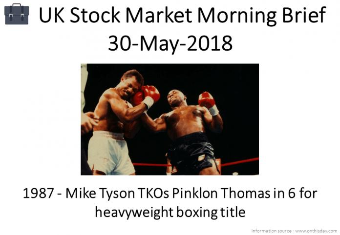 Morning Brief Images 30-May-2018