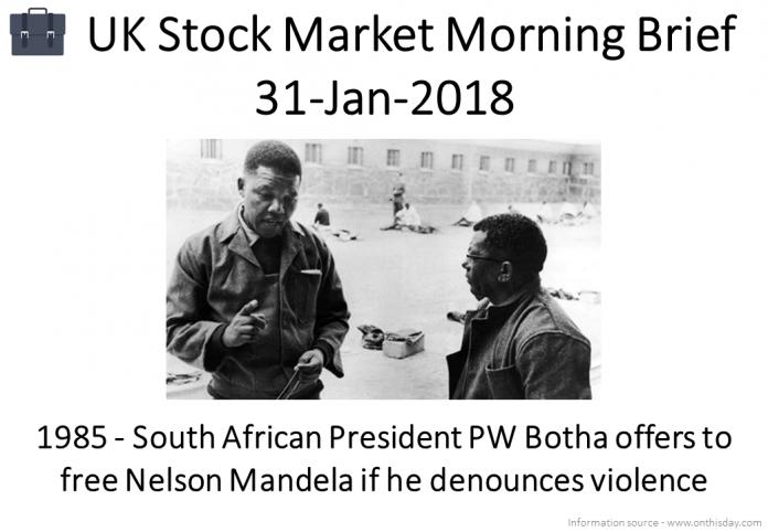 Morning Brief Images 31-Jan-2018