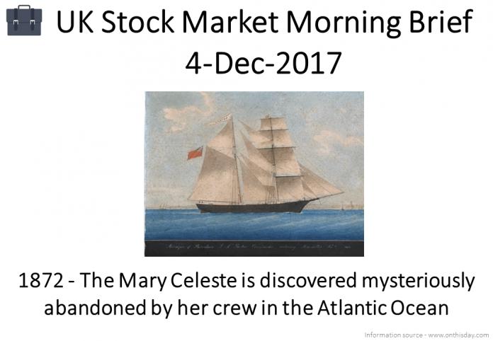 Morning Brief Images 4-Dec-2017