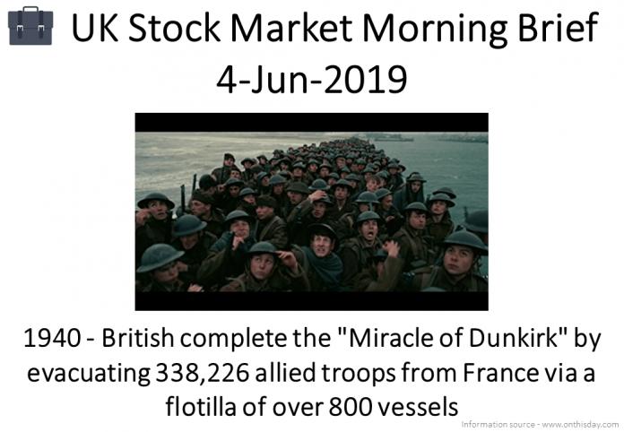 Morning Brief Images 4-Jun-2019