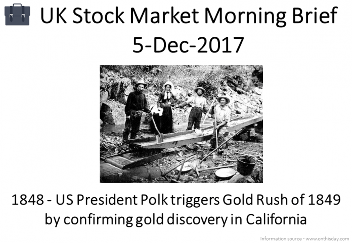 Morning Brief Images 5-Dec-2017
