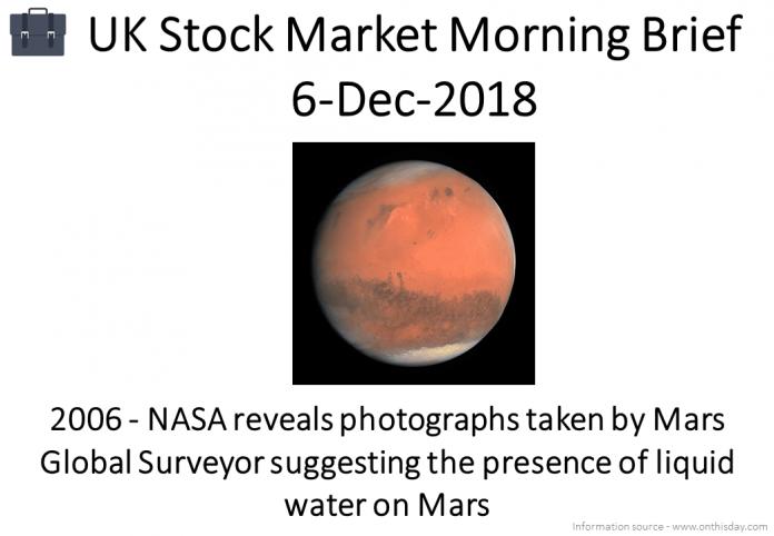 Morning Brief Images 6-Dec-2018