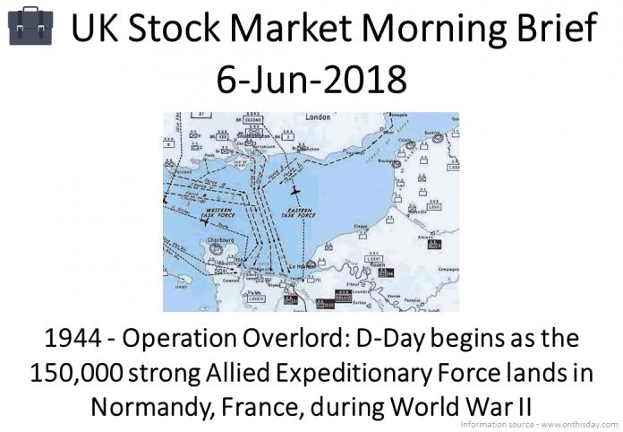 Morning Brief Images 6-Jun-2018