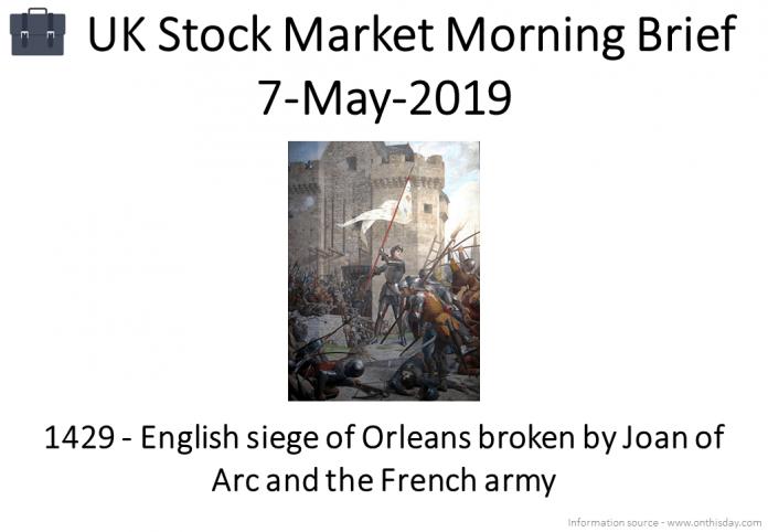 Morning Brief Images 7-May-2019
