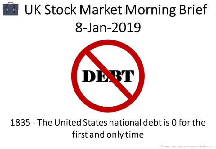 Morning Brief Images 8-Jan-2019
