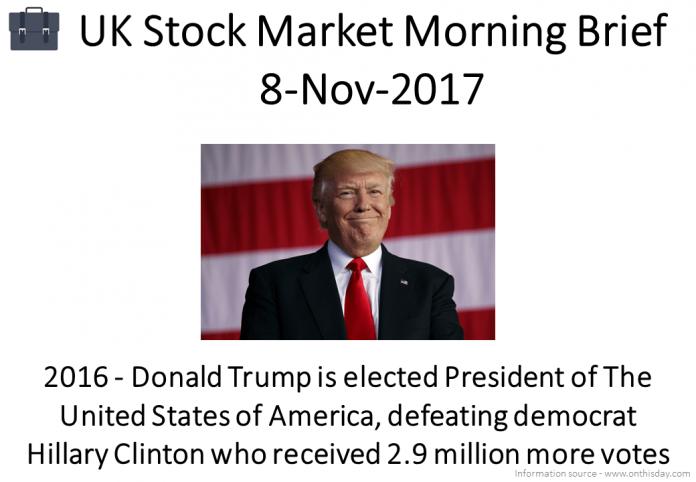 Morning Brief Images 8-Nov-2017