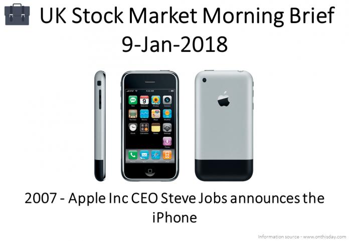 Morning Brief Images 9-Jan-2018