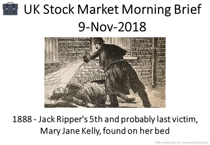 Morning Brief Images 9-Nov-2018