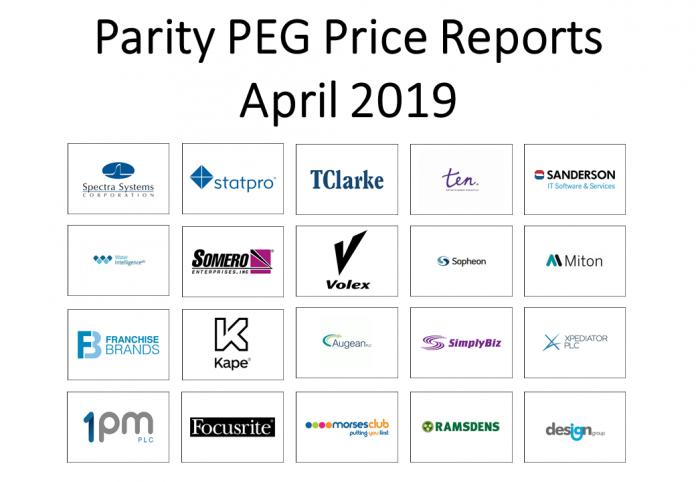 PPPR 2019-03 April